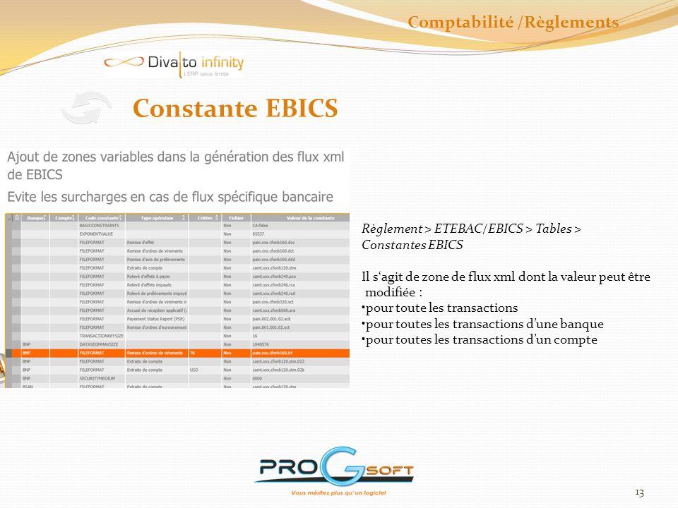 14 Ventilation TVA Comptabilité /Règlements