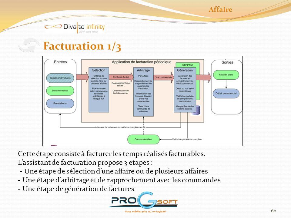 61 Affaire Facturation 2/3 Affaire>Facturation>Facturation périodique bouton option Les paramètres sont renseignés dans la fiche dossier Affaire et également accessible à partir du traitement de « Facturation périodique »