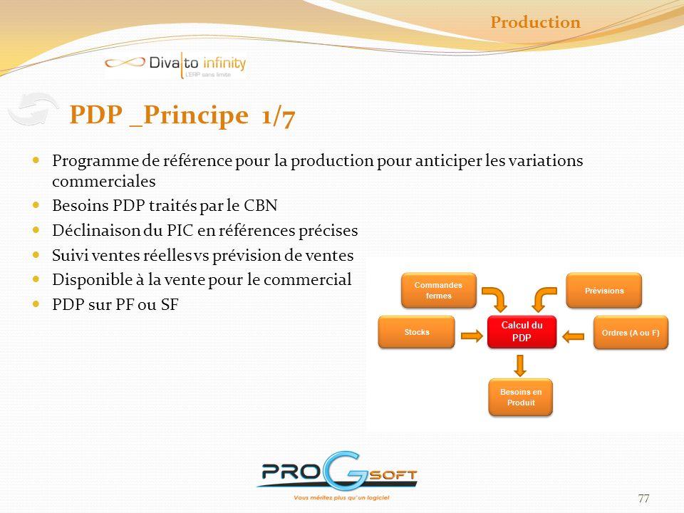 78 Production PDP _Paramètres dossier 2/7