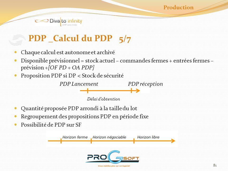 82 Production PDP _Administration des propositions PDP 6/7