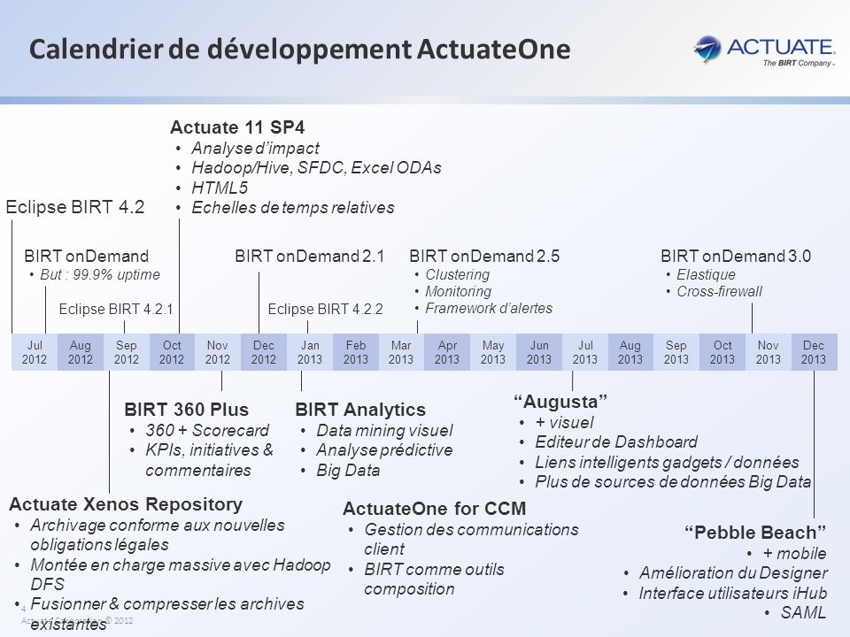 4 Actuate Corporation © 2012 Calendrier de développement ActuateOne Eclipse BIRT 4.2 BIRT onDemand But : 99.9% uptime Eclipse BIRT 4.2.1 Eclipse BIRT