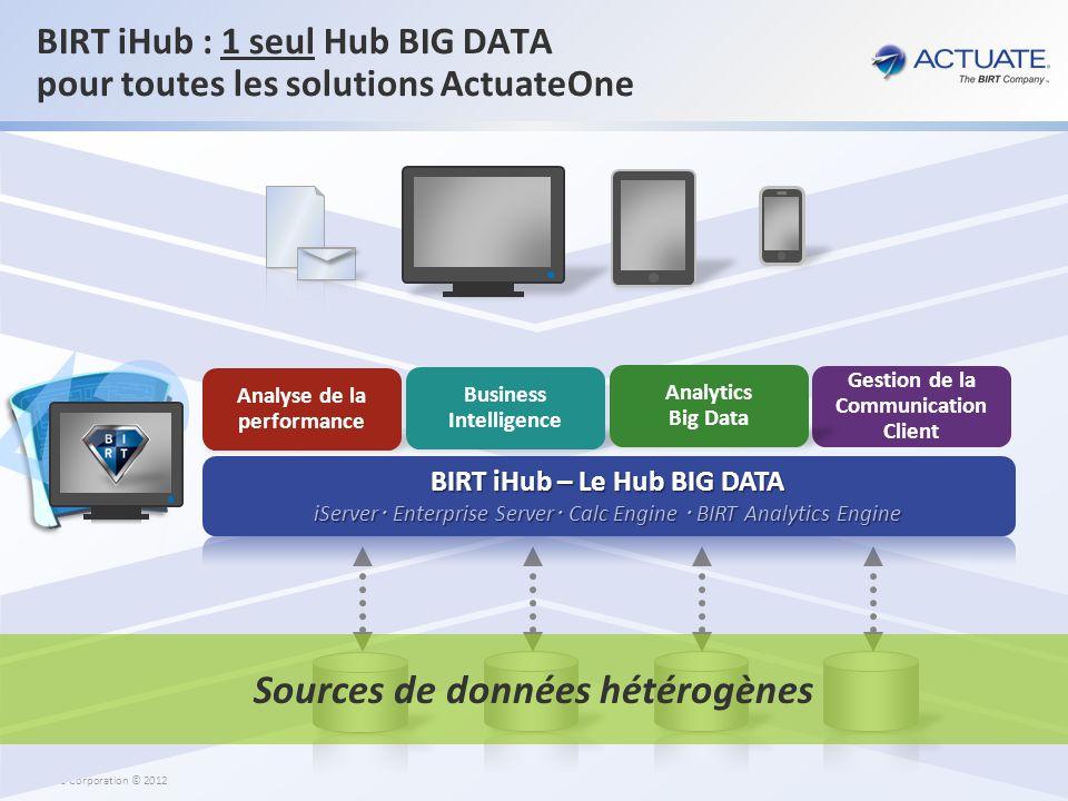 6 Actuate Corporation © 2012 BIRT iHub : 1 seul Hub BIG DATA pour toutes les solutions ActuateOne Sources de données hétérogènes BIRT iHub – Le Hub BI