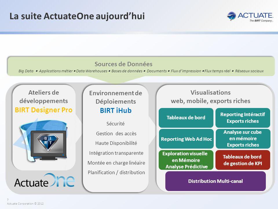 7 Actuate Corporation © 2012 La suite ActuateOne aujourdhui Tableaux de bord Reporting Intéractif Exports riches Reporting Web Ad Hoc Visualisations w