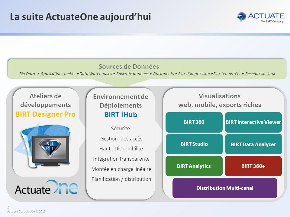 8 Actuate Corporation © 2012 La suite ActuateOne aujourdhui BIRT 360BIRT Interactive Viewer BIRT Studio BIRT Data Analyzer BIRT AnalyticsBIRT 360+ Dis