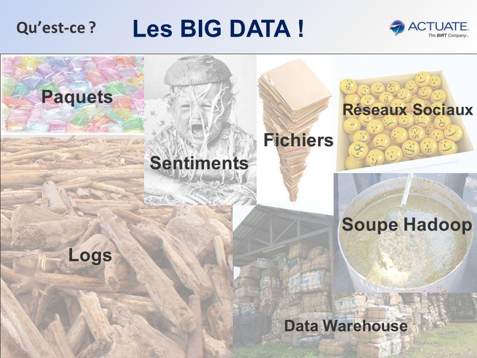 9 Actuate Corporation © 2012 Quest-ce ? Les BIG DATA ! Paquets Logs Sentiments Fichiers Réseaux Sociaux Soupe Hadoop Data Warehouse