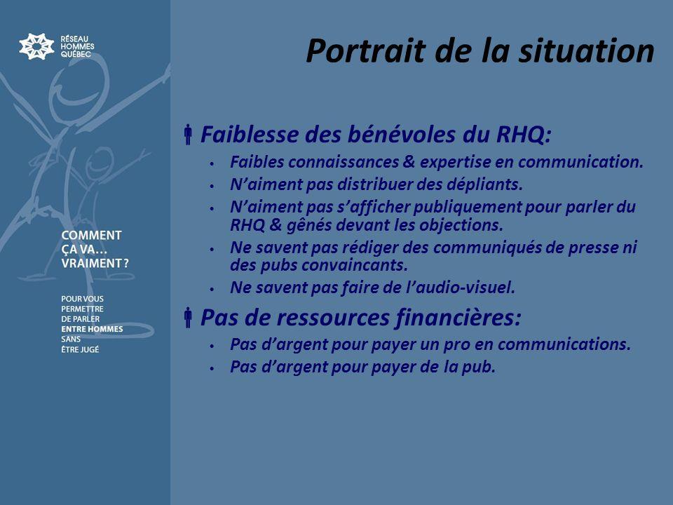 Portrait de la situation Faiblesse des bénévoles du RHQ: Faibles connaissances & expertise en communication. Naiment pas distribuer des dépliants. Nai