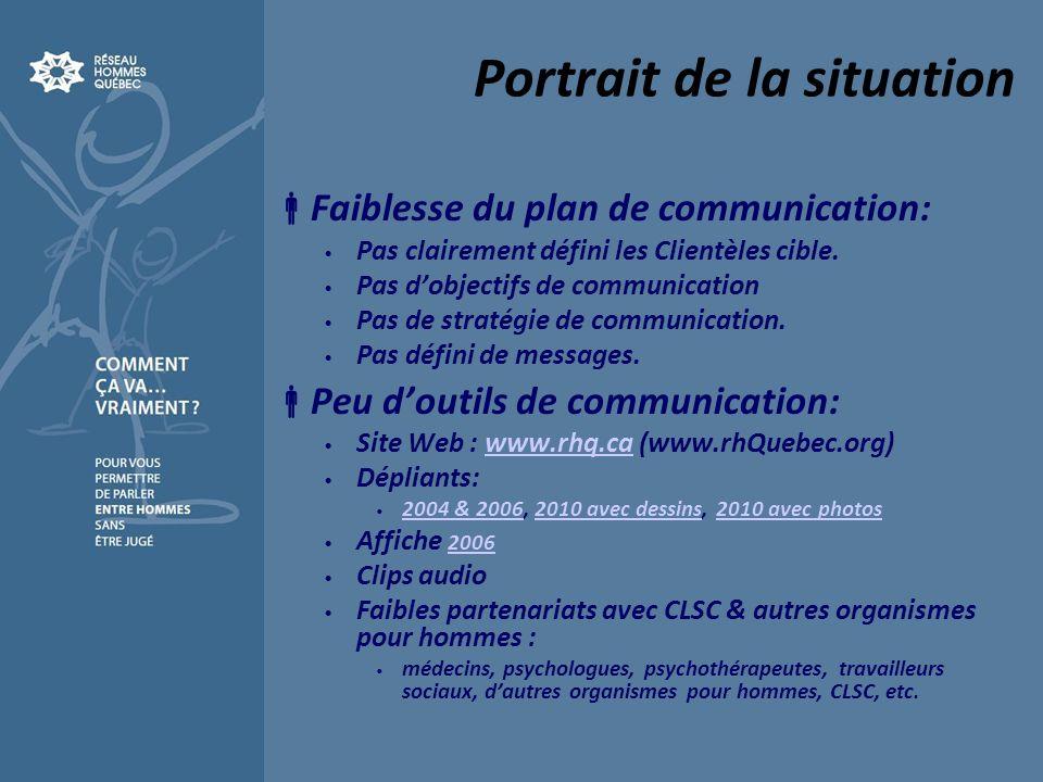 Portrait de la situation Faiblesse du plan de communication: Pas clairement défini les Clientèles cible. Pas dobjectifs de communication Pas de straté