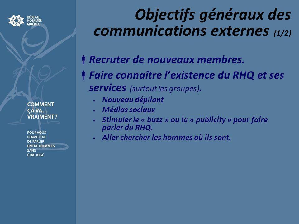 Objectifs généraux des communications externes (1/2) Recruter de nouveaux membres. Faire connaître lexistence du RHQ et ses services (surtout les grou