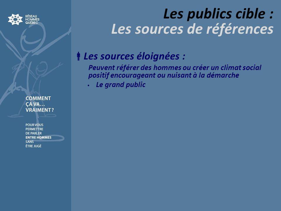 Les publics cible : Les sources de références Les sources éloignées : Peuvent référer des hommes ou créer un climat social positif encourageant ou nuisant à la démarche Le grand public