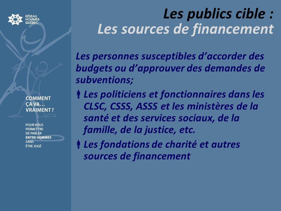Les publics cible : Les sources de financement Les personnes susceptibles daccorder des budgets ou dapprouver des demandes de subventions; Les politiciens et fonctionnaires dans les CLSC, CSSS, ASSS et les ministères de la santé et des services sociaux, de la famille, de la justice, etc.