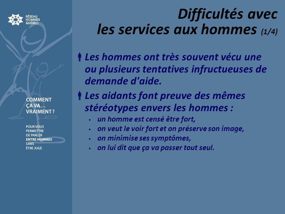Difficultés avec les services aux hommes (1/4) Les hommes ont très souvent vécu une ou plusieurs tentatives infructueuses de demande d'aide. Les aidan