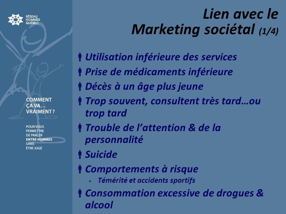 Lien avec le Marketing sociétal (1/4) Utilisation inférieure des services Prise de médicaments inférieure Décès à un âge plus jeune Trop souvent, cons