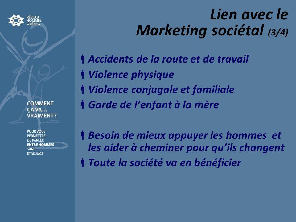 Lien avec le Marketing sociétal (3/4) Accidents de la route et de travail Violence physique Violence conjugale et familiale Garde de lenfant à la mère