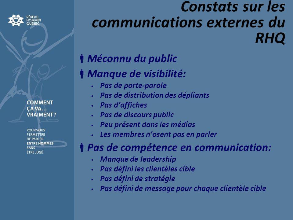 Constats sur les communications externes du RHQ Méconnu du public Manque de visibilité: Pas de porte-parole Pas de distribution des dépliants Pas daff