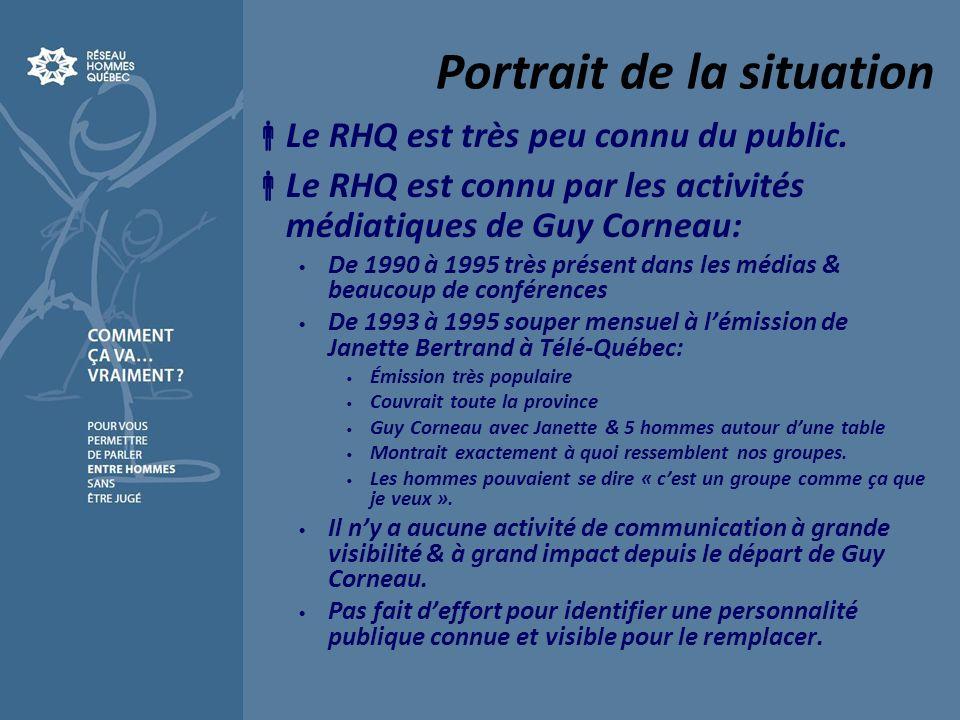 Portrait de la situation Le RHQ est très peu connu du public. Le RHQ est connu par les activités médiatiques de Guy Corneau: De 1990 à 1995 très prése