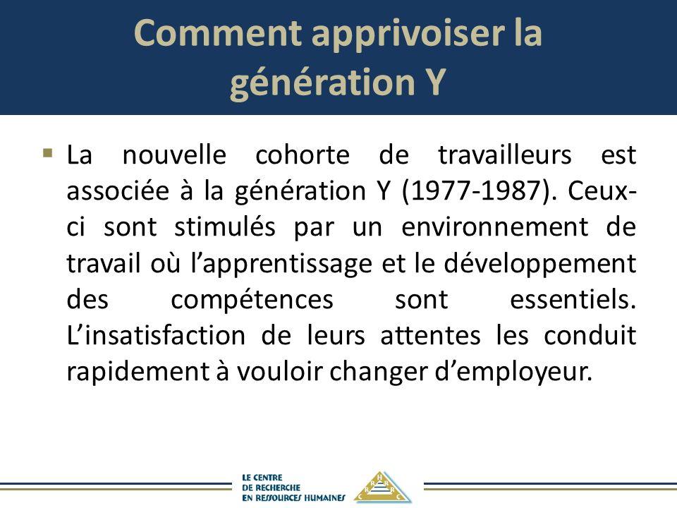 Comment apprivoiser la génération Y La nouvelle cohorte de travailleurs est associée à la génération Y (1977-1987). Ceux- ci sont stimulés par un envi