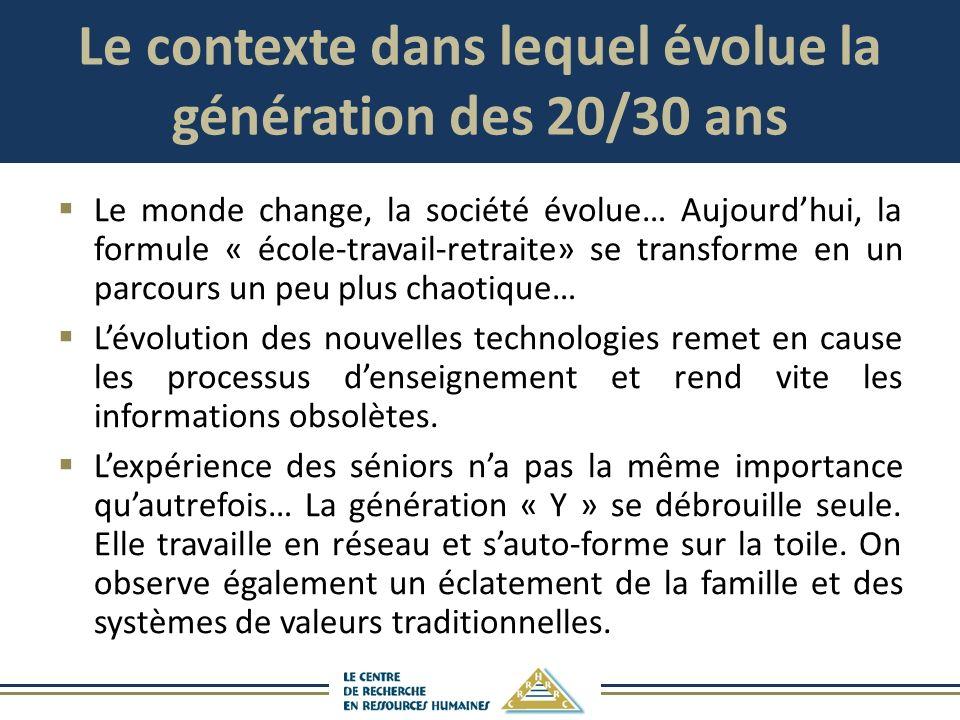 Le contexte dans lequel évolue la génération des 20/30 ans Le monde change, la société évolue… Aujourdhui, la formule « école-travail-retraite» se tra