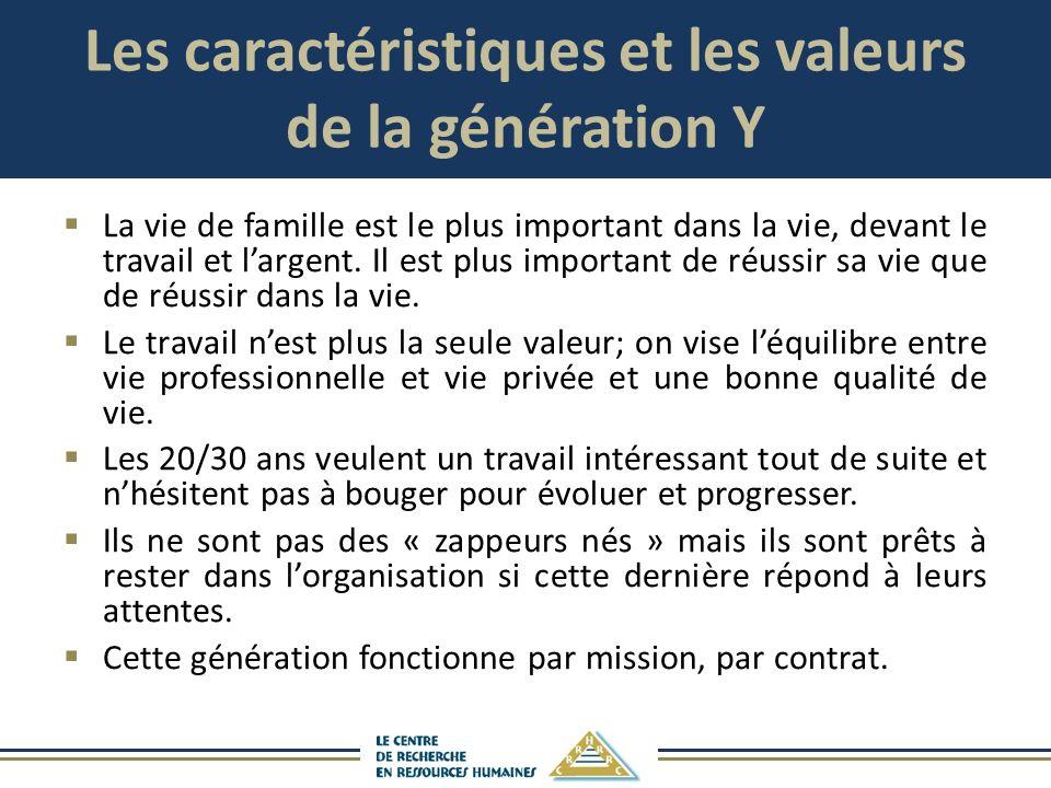 Les caractéristiques et les valeurs de la génération Y La vie de famille est le plus important dans la vie, devant le travail et largent. Il est plus