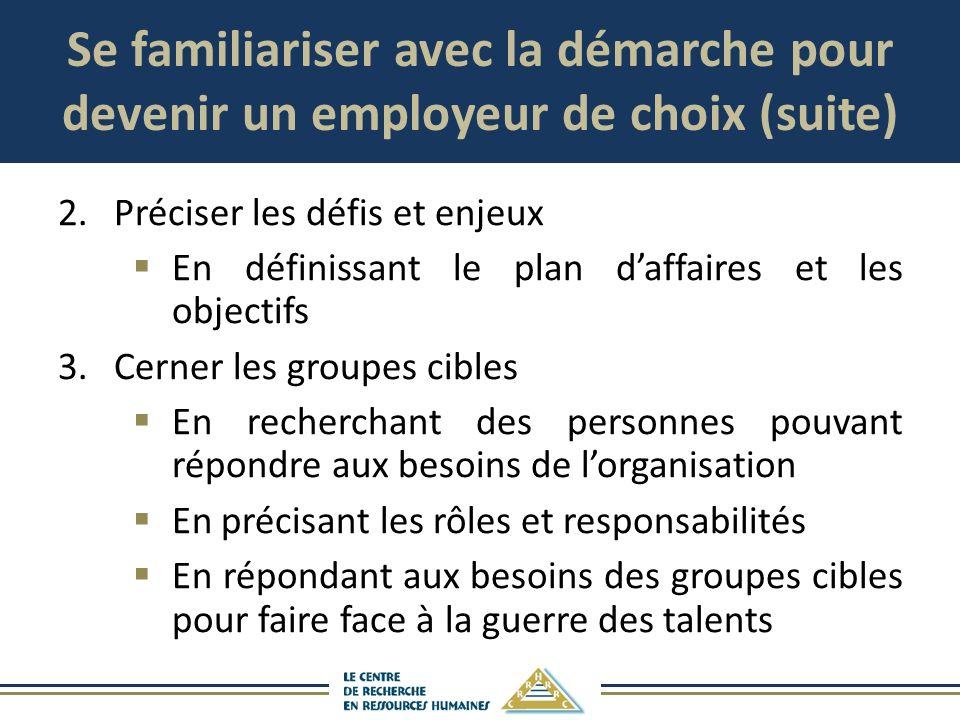 Se familiariser avec la démarche pour devenir un employeur de choix (suite) 2.Préciser les défis et enjeux En définissant le plan daffaires et les obj