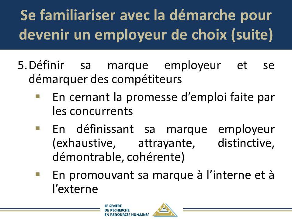 Se familiariser avec la démarche pour devenir un employeur de choix (suite) 5.Définir sa marque employeur et se démarquer des compétiteurs En cernant