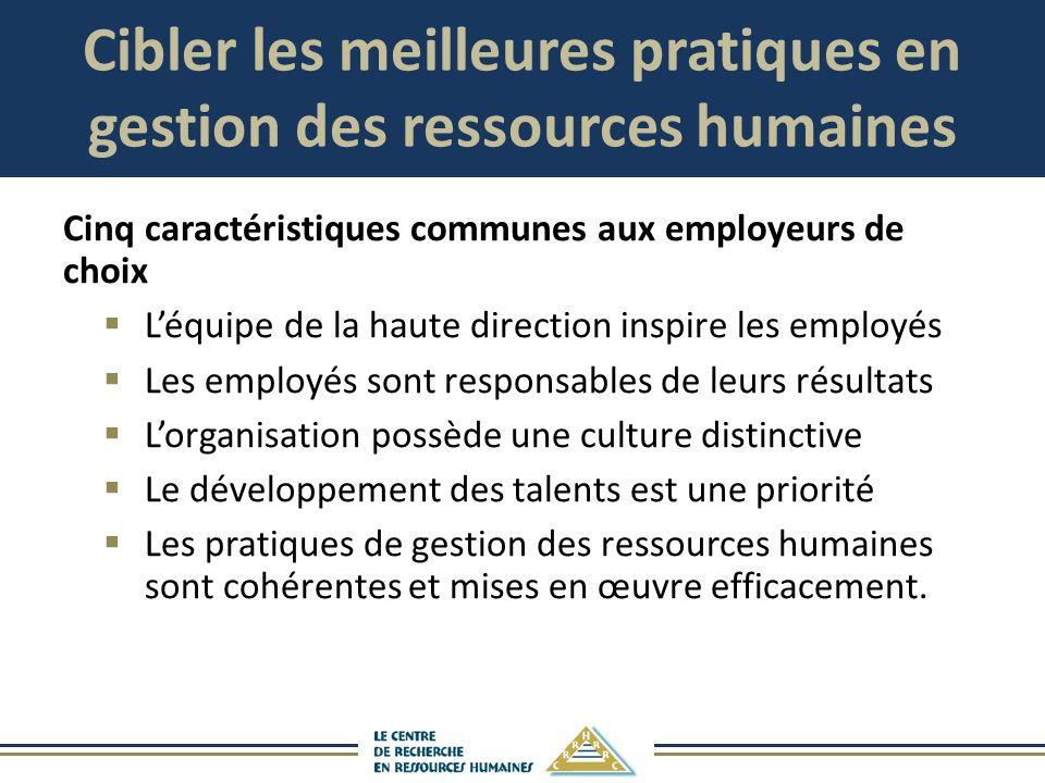 Cibler les meilleures pratiques en gestion des ressources humaines Cinq caractéristiques communes aux employeurs de choix Léquipe de la haute directio