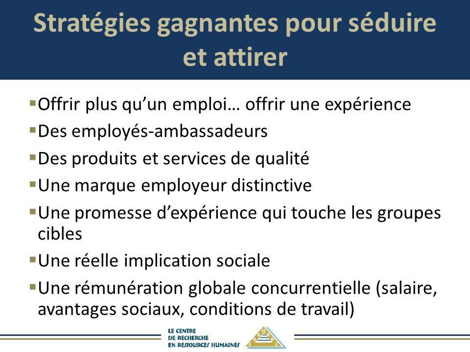 Stratégies gagnantes pour séduire et attirer Offrir plus quun emploi… offrir une expérience Des employés-ambassadeurs Des produits et services de qual
