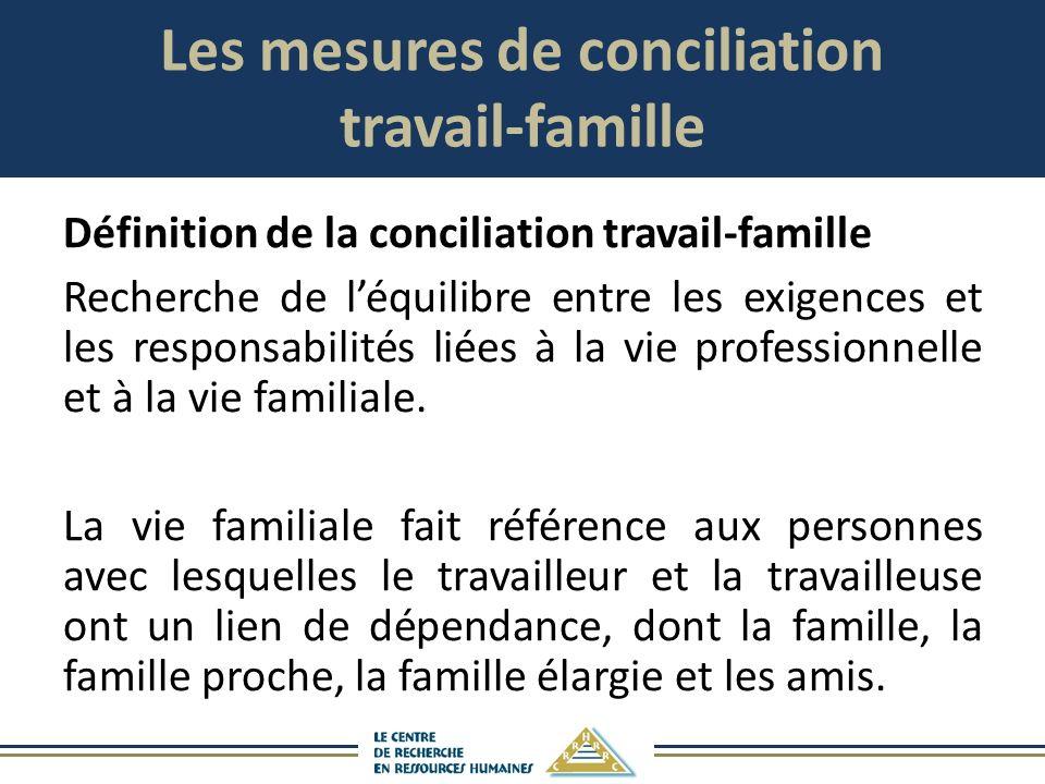 Les mesures de conciliation travail-famille Définition de la conciliation travail-famille Recherche de léquilibre entre les exigences et les responsab