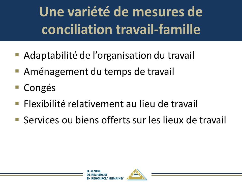 Une variété de mesures de conciliation travail-famille Adaptabilité de lorganisation du travail Aménagement du temps de travail Congés Flexibilité rel