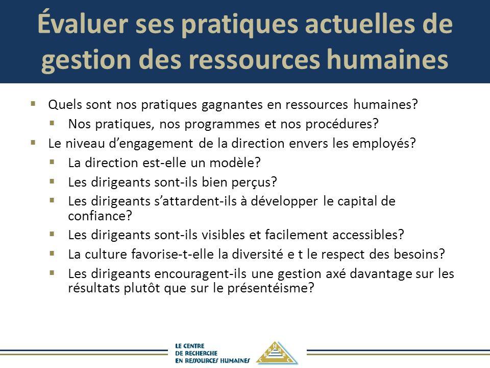 Évaluer ses pratiques actuelles de gestion des ressources humaines Quels sont nos pratiques gagnantes en ressources humaines? Nos pratiques, nos progr