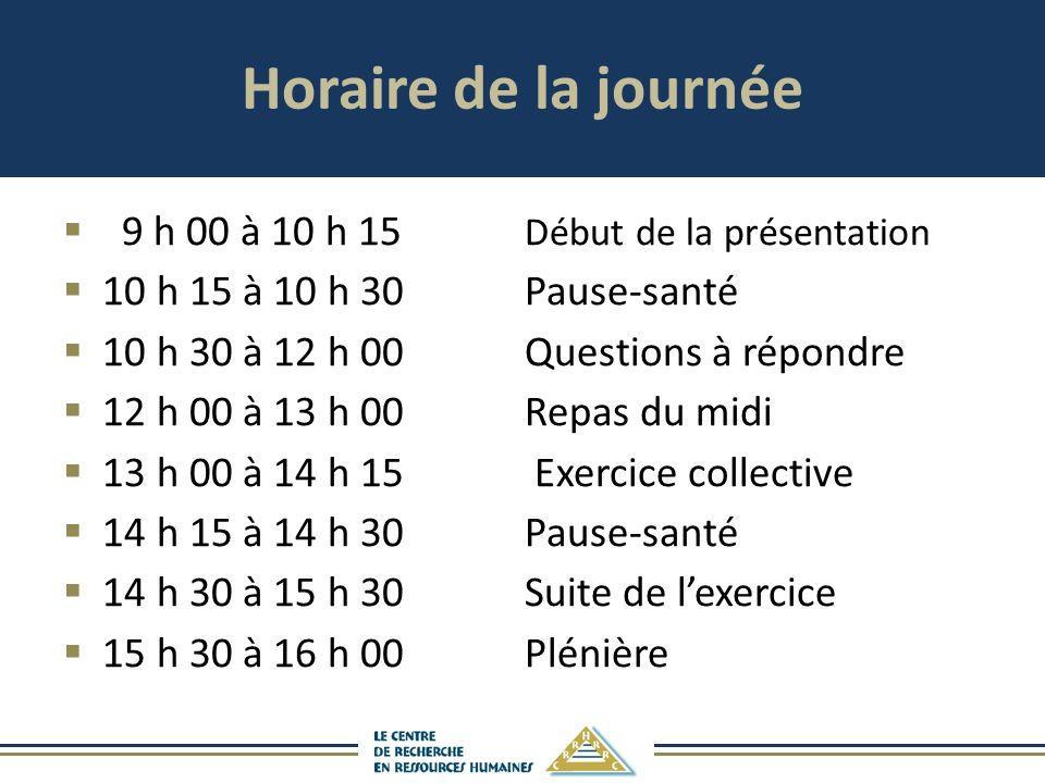 Horaire de la journée 9 h 00 à 10 h 15 Début de la présentation 10 h 15 à 10 h 30Pause-santé 10 h 30 à 12 h 00Questions à répondre 12 h 00 à 13 h 00Re