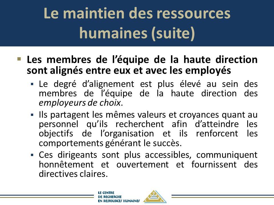 Le maintien des ressources humaines (suite) Les membres de léquipe de la haute direction sont alignés entre eux et avec les employés Le degré dalignem