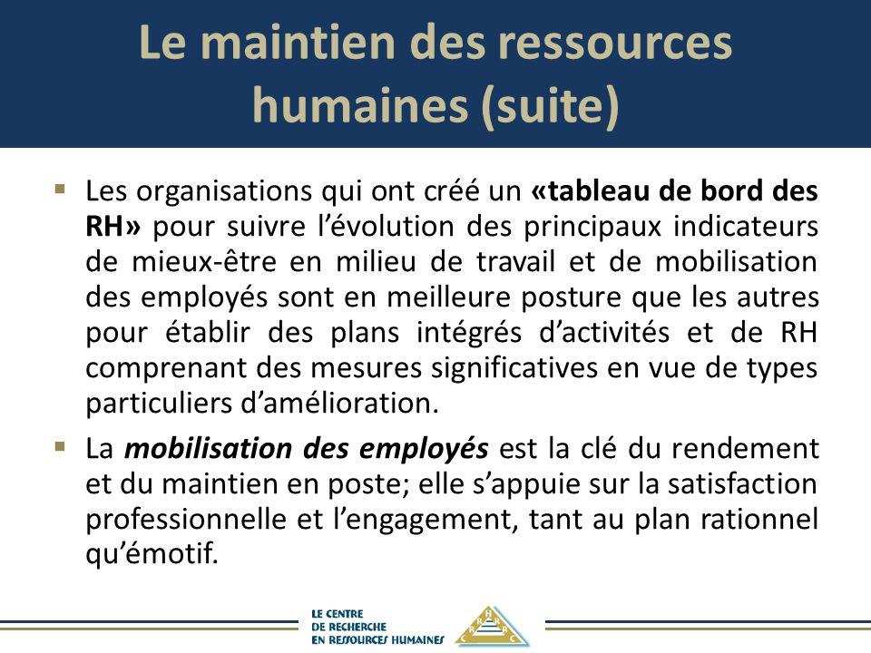 Le maintien des ressources humaines (suite) Les organisations qui ont créé un «tableau de bord des RH» pour suivre lévolution des principaux indicateu
