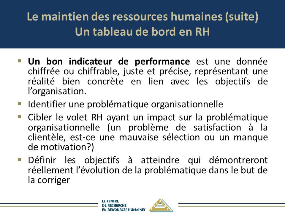 Le maintien des ressources humaines (suite) Un tableau de bord en RH Un bon indicateur de performance est une donnée chiffrée ou chiffrable, juste et