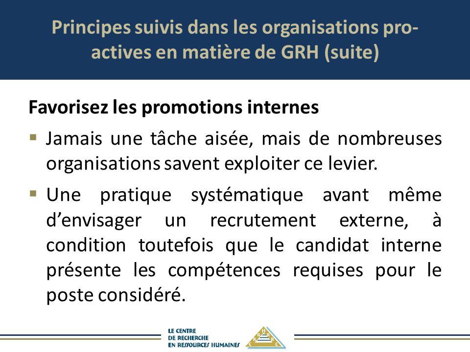 Principes suivis dans les organisations pro- actives en matière de GRH (suite) Favorisez les promotions internes Jamais une tâche aisée, mais de nombr