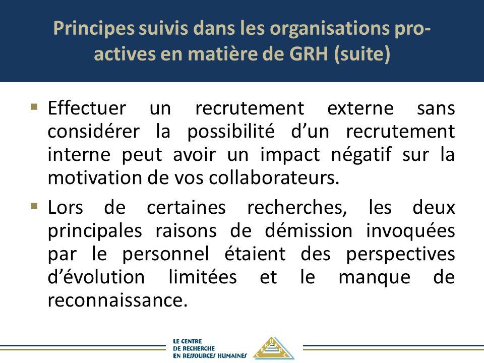Principes suivis dans les organisations pro- actives en matière de GRH (suite) Effectuer un recrutement externe sans considérer la possibilité dun rec