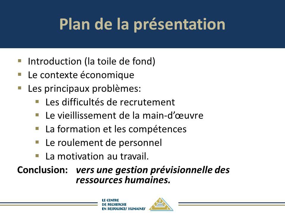Plan de la présentation Introduction (la toile de fond) Le contexte économique Les principaux problèmes: Les difficultés de recrutement Le vieillissem