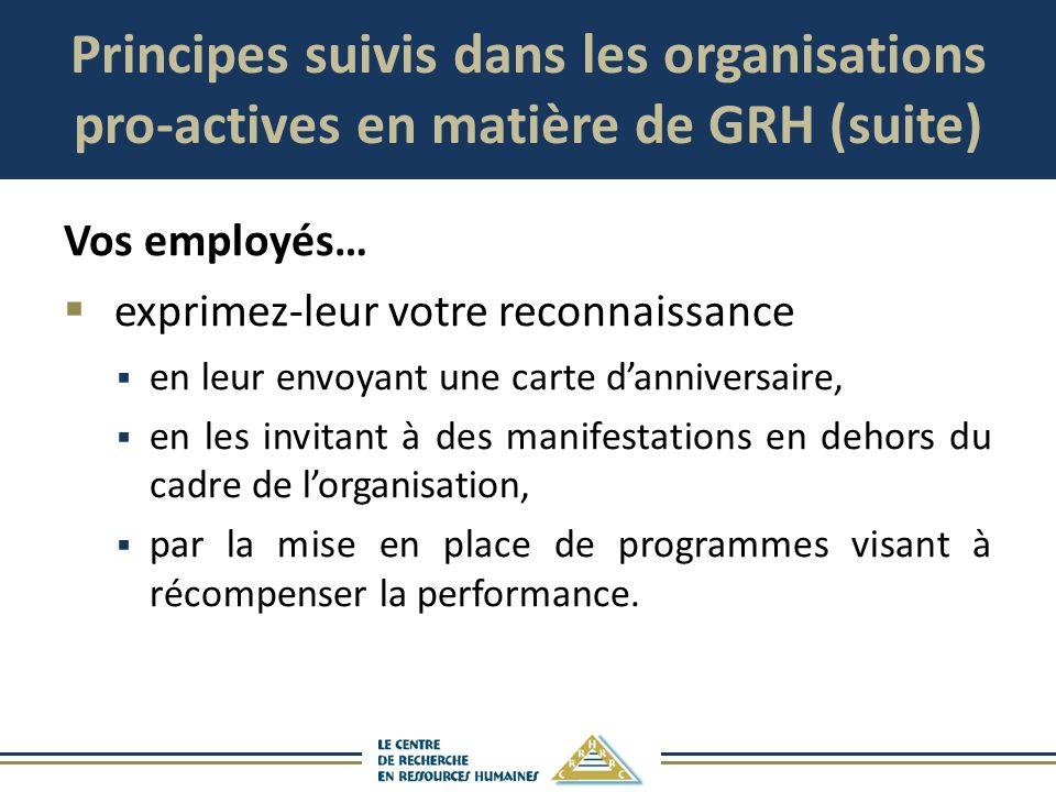 Principes suivis dans les organisations pro-actives en matière de GRH (suite) Vos employés… exprimez-leur votre reconnaissance en leur envoyant une ca