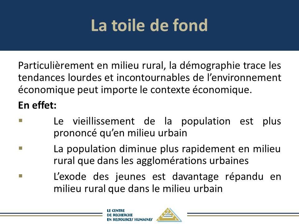 La toile de fond Particulièrement en milieu rural, la démographie trace les tendances lourdes et incontournables de lenvironnement économique peut imp