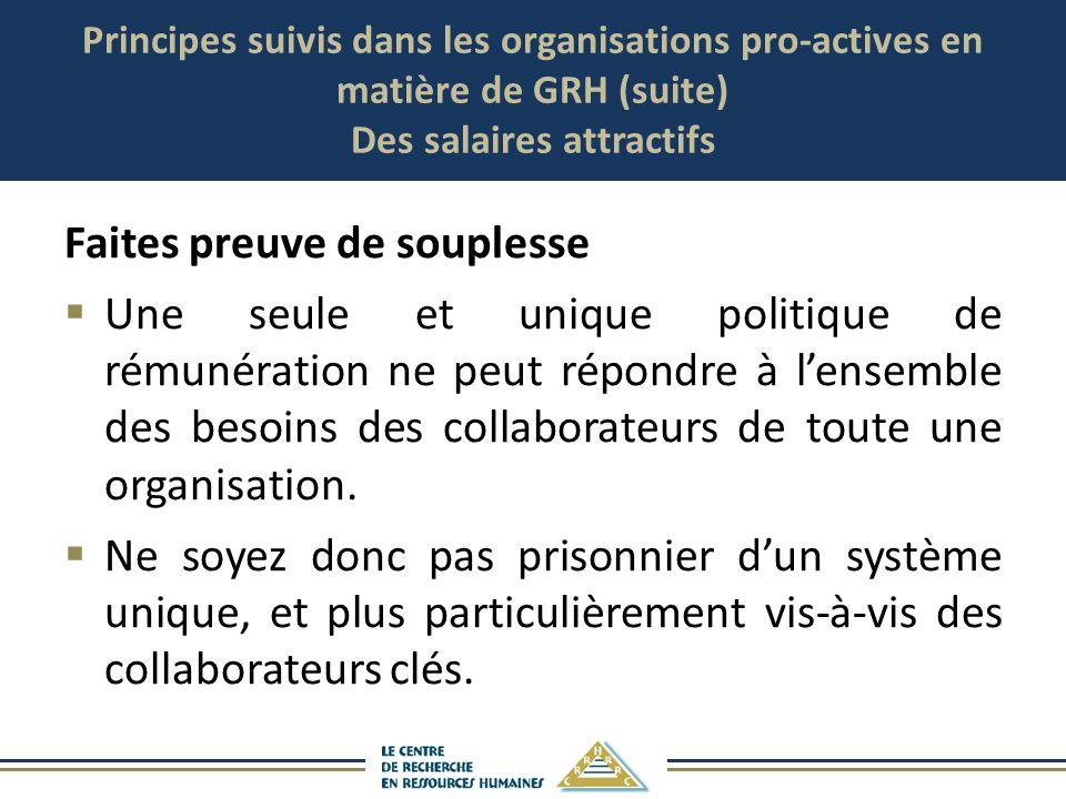 Principes suivis dans les organisations pro-actives en matière de GRH (suite) Des salaires attractifs Faites preuve de souplesse Une seule et unique p