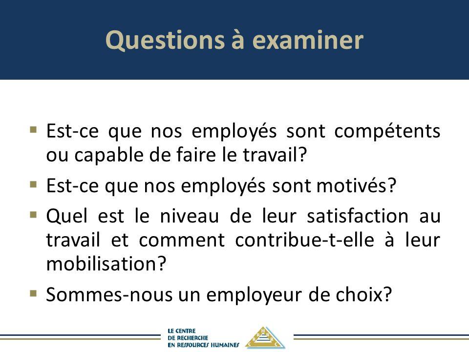 Questions à examiner Est-ce que nos employés sont compétents ou capable de faire le travail? Est-ce que nos employés sont motivés? Quel est le niveau