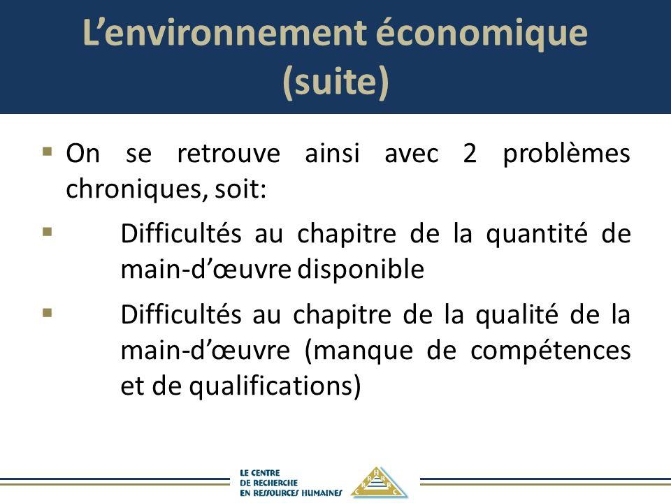 Lenvironnement économique (suite) On se retrouve ainsi avec 2 problèmes chroniques, soit: Difficultés au chapitre de la quantité de main-dœuvre dispon