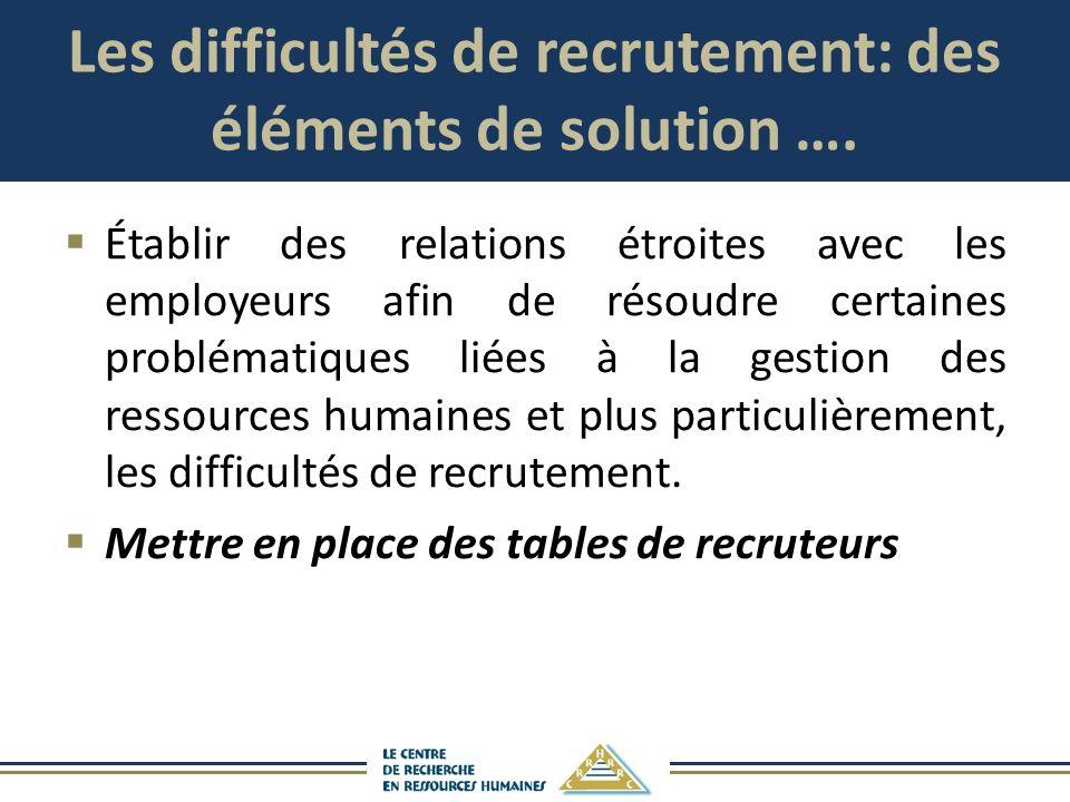 Les difficultés de recrutement: des éléments de solution …. Établir des relations étroites avec les employeurs afin de résoudre certaines problématiqu