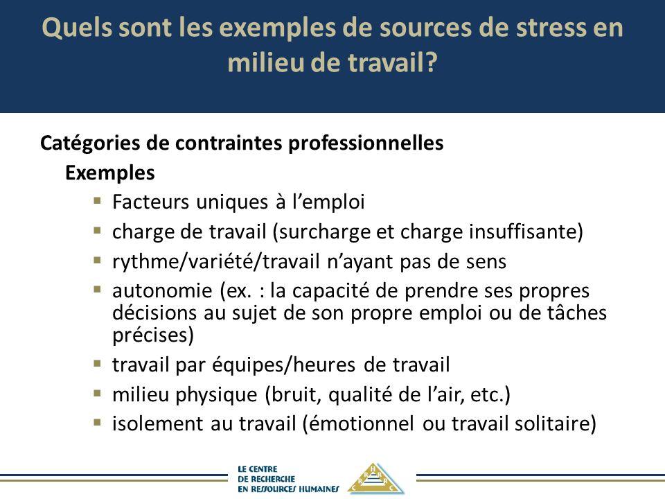 Quels sont les exemples de sources de stress en milieu de travail? Catégories de contraintes professionnelles Exemples Facteurs uniques à lemploi char