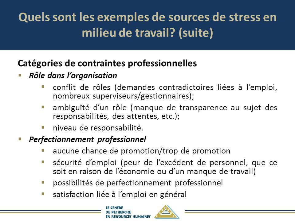 Quels sont les exemples de sources de stress en milieu de travail? (suite) Catégories de contraintes professionnelles Rôle dans lorganisation conflit