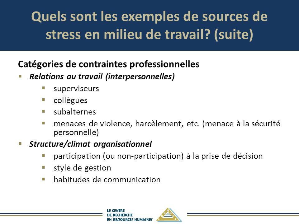 Quels sont les exemples de sources de stress en milieu de travail? (suite) Catégories de contraintes professionnelles Relations au travail (interperso