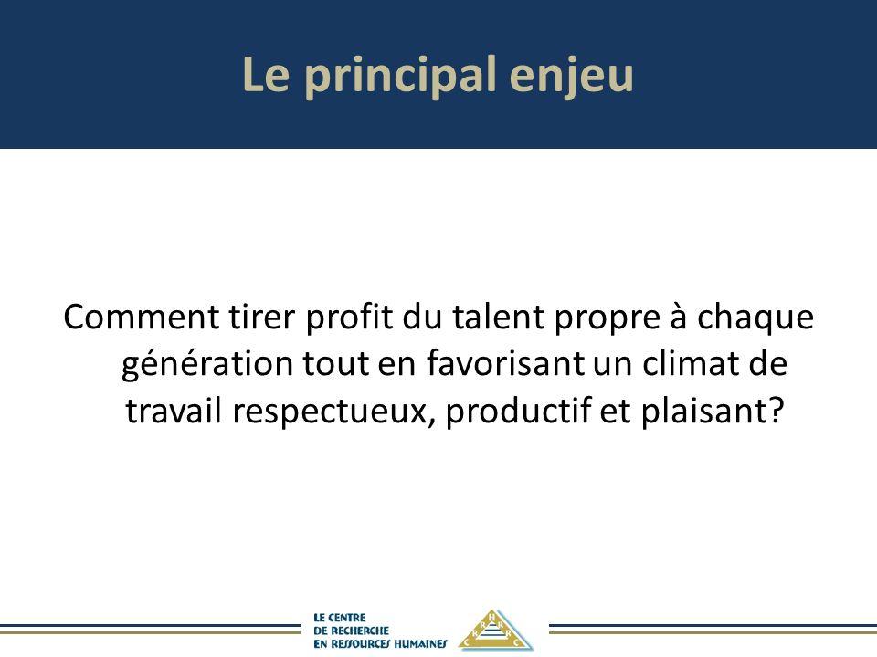 Le principal enjeu Comment tirer profit du talent propre à chaque génération tout en favorisant un climat de travail respectueux, productif et plaisan