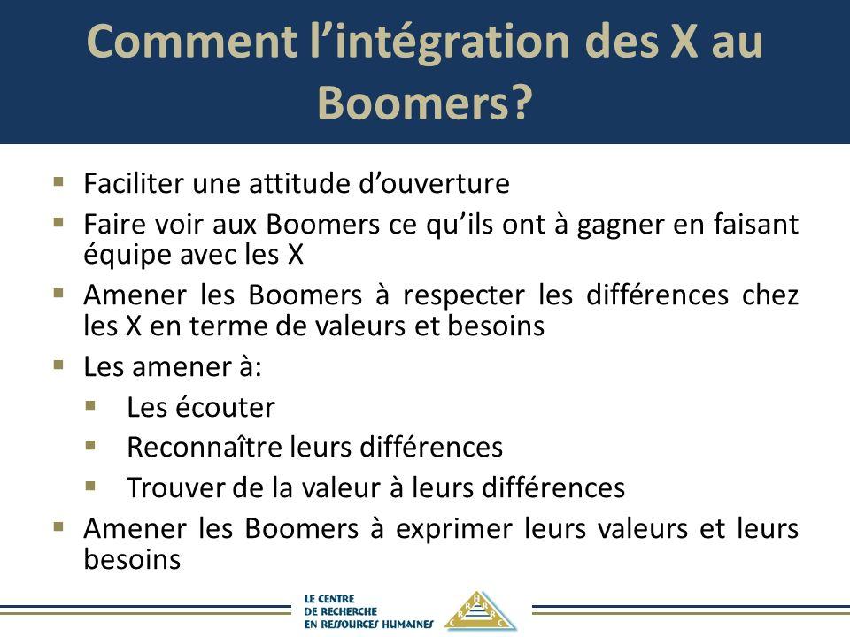 Comment lintégration des X au Boomers? Faciliter une attitude douverture Faire voir aux Boomers ce quils ont à gagner en faisant équipe avec les X Ame