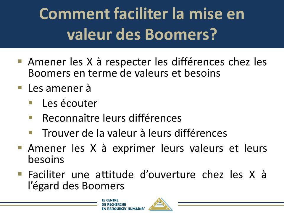 Comment faciliter la mise en valeur des Boomers? Amener les X à respecter les différences chez les Boomers en terme de valeurs et besoins Les amener à