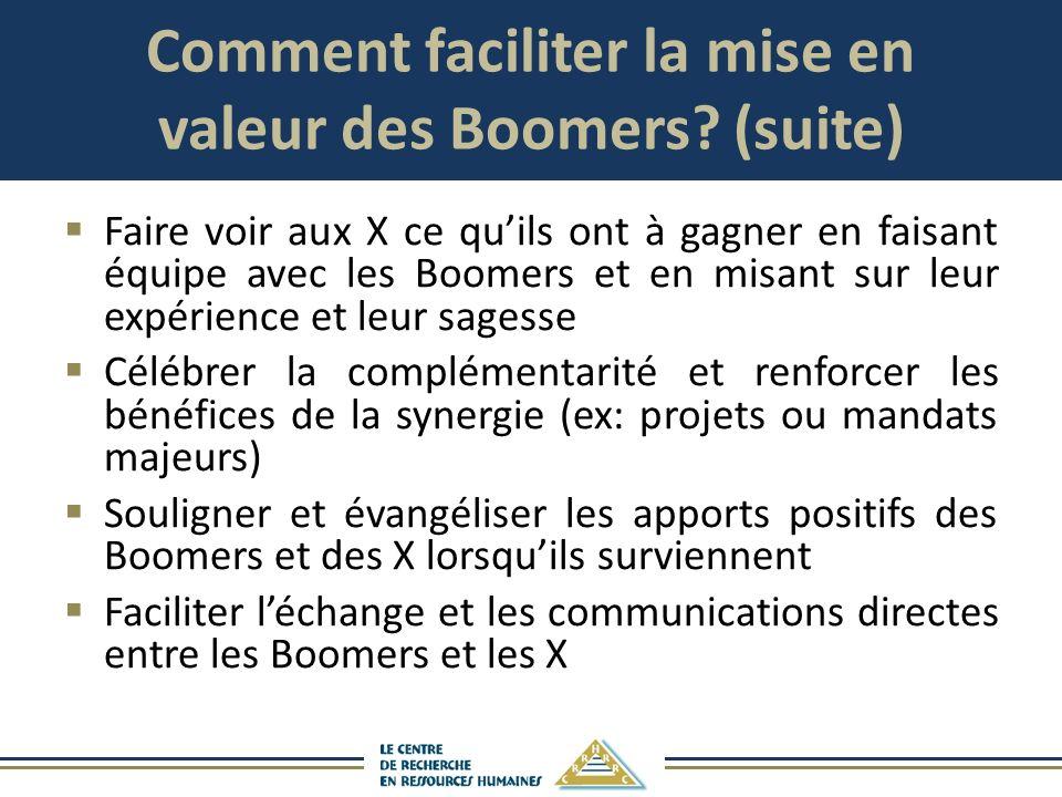 Comment faciliter la mise en valeur des Boomers? (suite) Faire voir aux X ce quils ont à gagner en faisant équipe avec les Boomers et en misant sur le