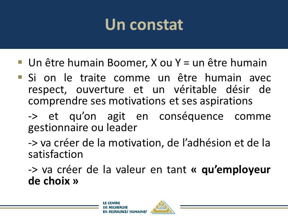 Un constat Un être humain Boomer, X ou Y = un être humain Si on le traite comme un être humain avec respect, ouverture et un véritable désir de compre